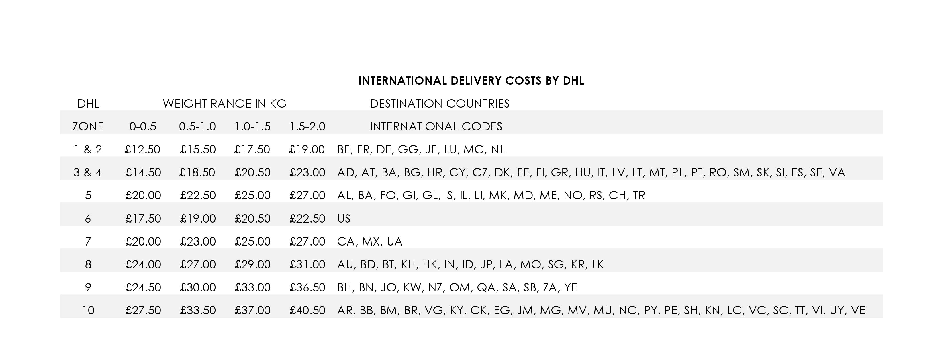 dhl express shipping costs for zoe alexander