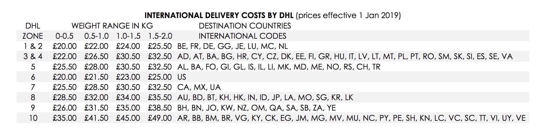 zoe alexander boys girls tennis clothes dhl shipping costs international